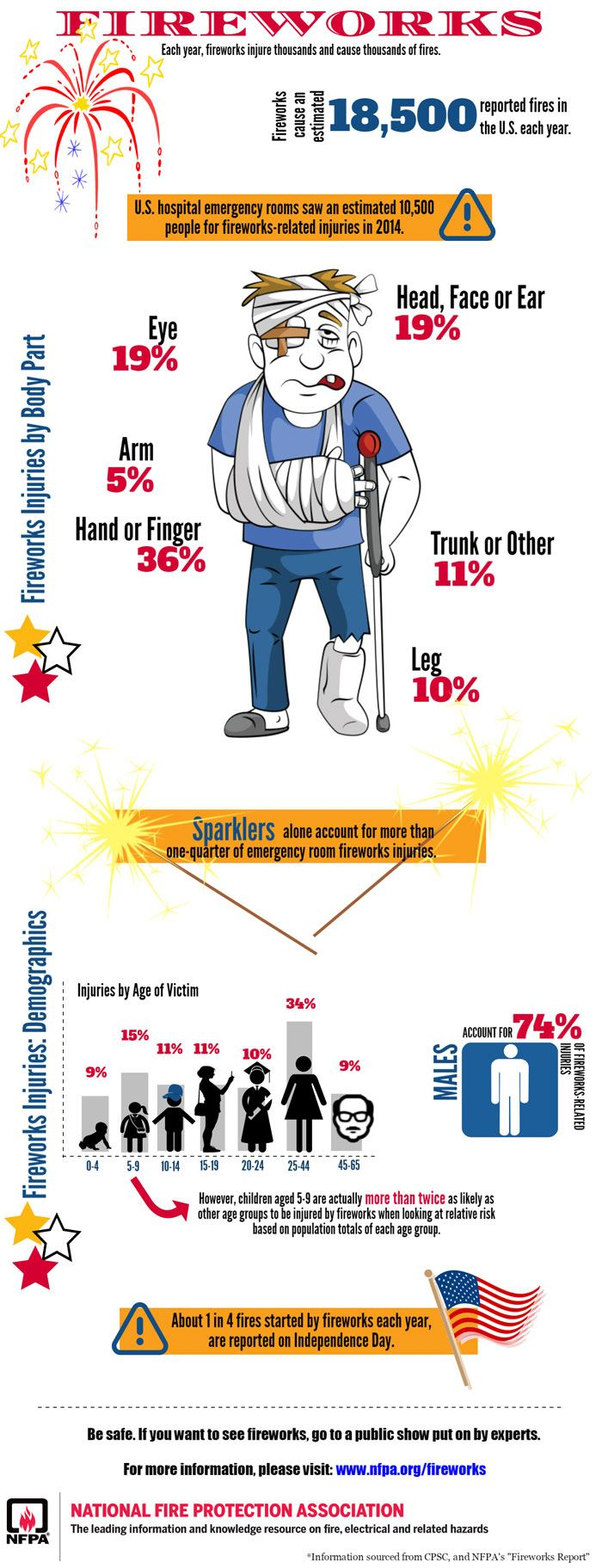 FireworksInfographic
